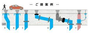 橋梁用排水管補修イメージ