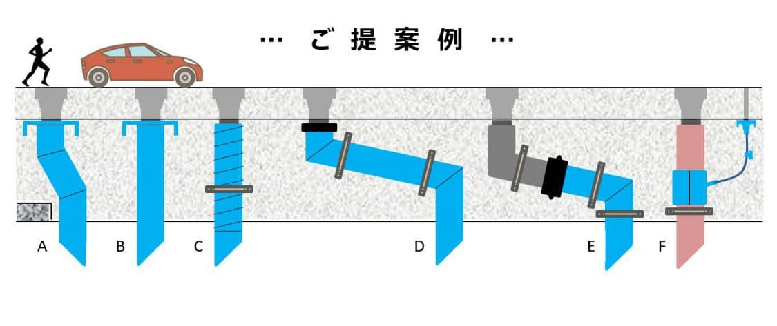 橋梁用排水管 補修提案例