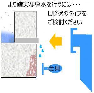 地覆へ天板プレート一体型排水管使用イメージ