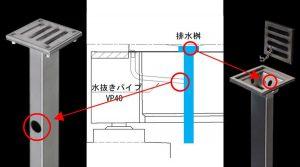 橋梁排水桝水抜き孔 位置例
