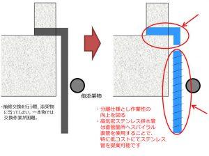橋梁排水で地覆貫通管を分離仕様としたイメージ