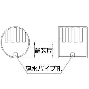 橋梁用排水の地覆貫通管の目皿部形状例